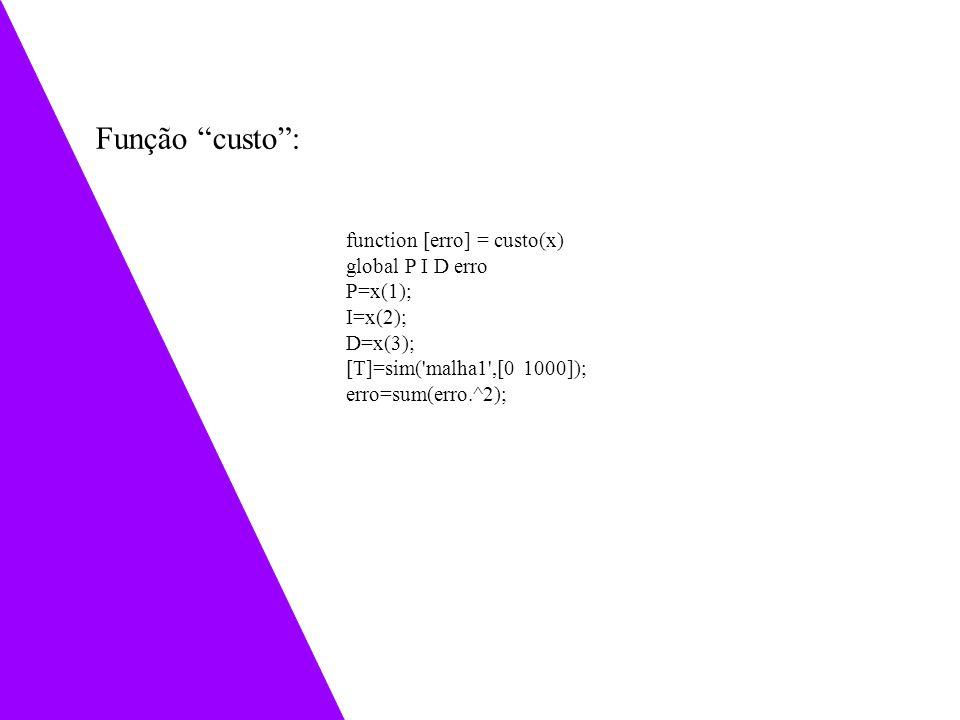 Função custo : function [erro] = custo(x) global P I D erro P=x(1);